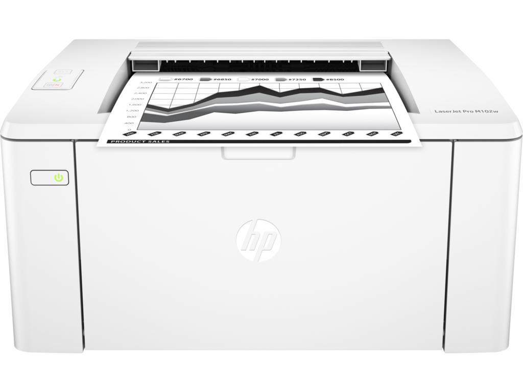 HP printer LASERJET PRO M102W